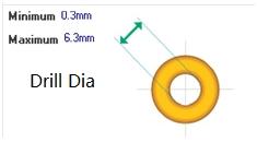 File:Drill size jpg - Elecrow